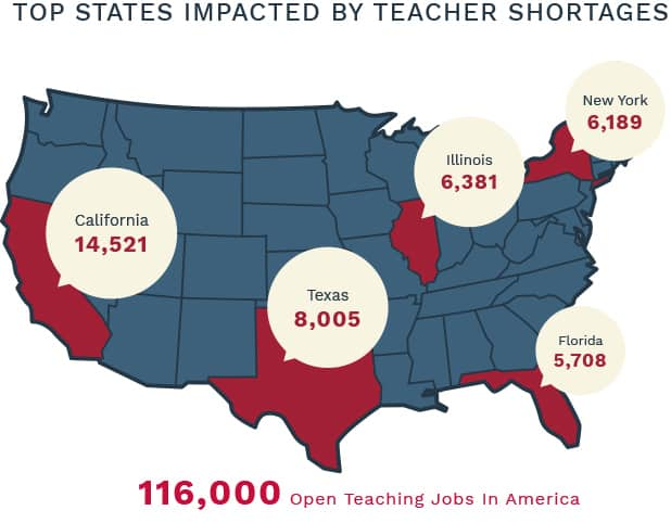 Top States Impacted By Teacher Shortage